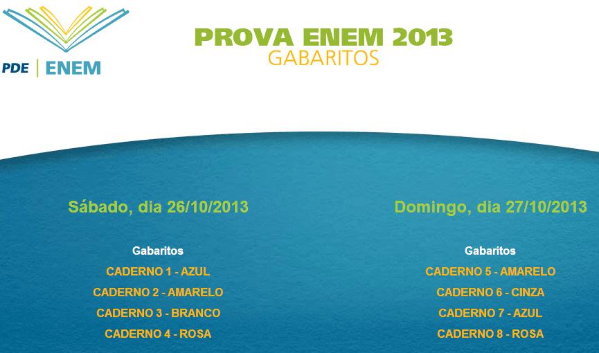 Inep divulga gabarito do Enem 2013