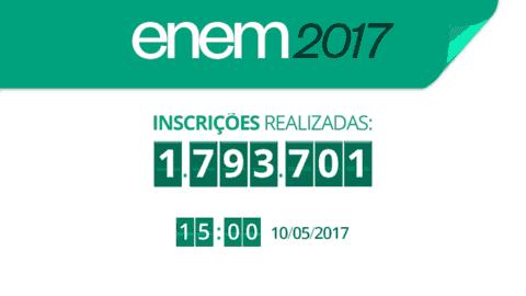 Mais de 1,7 milhão já estão inscritos no Enem 2017
