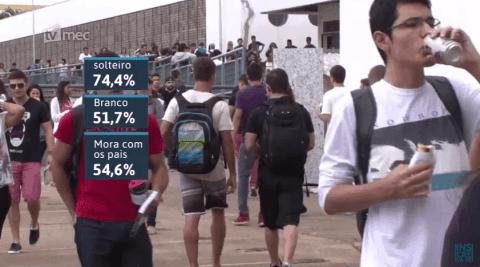 Inep divulga resultados do Enade 2016