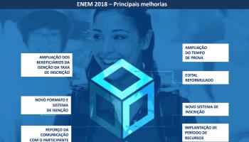 MEC divulga Edital do Enem 2018
